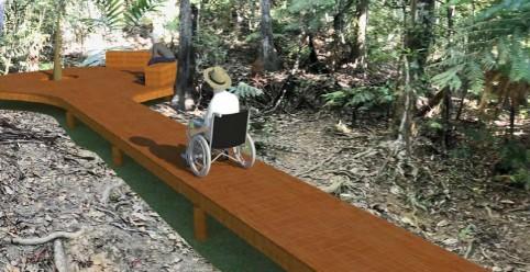 Le projet de sentier aménagé du Parc des Grandes Fougères. © PPGF