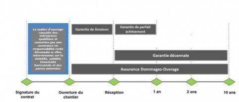 schema_garantie_decennale.png